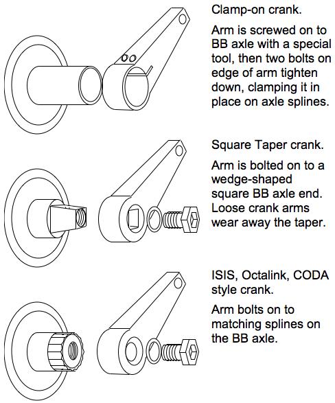 Crank loose/falls off | Bike Boo Boos