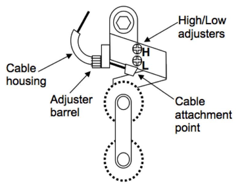 Shifting adjustment | Bike Boo Boos