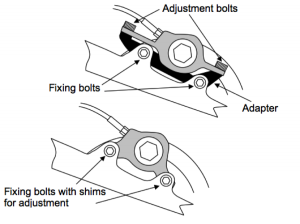 How to adjust mountain bike disk brakes - the two types of calipers