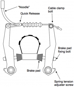 How to adjust your mountain bike v-brakes