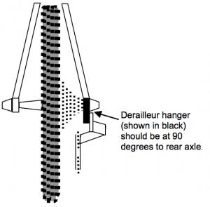 How the derailleur hanger should look