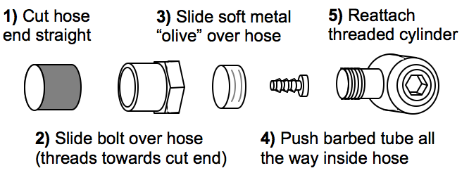 how to fix hydraulic brake hose ends